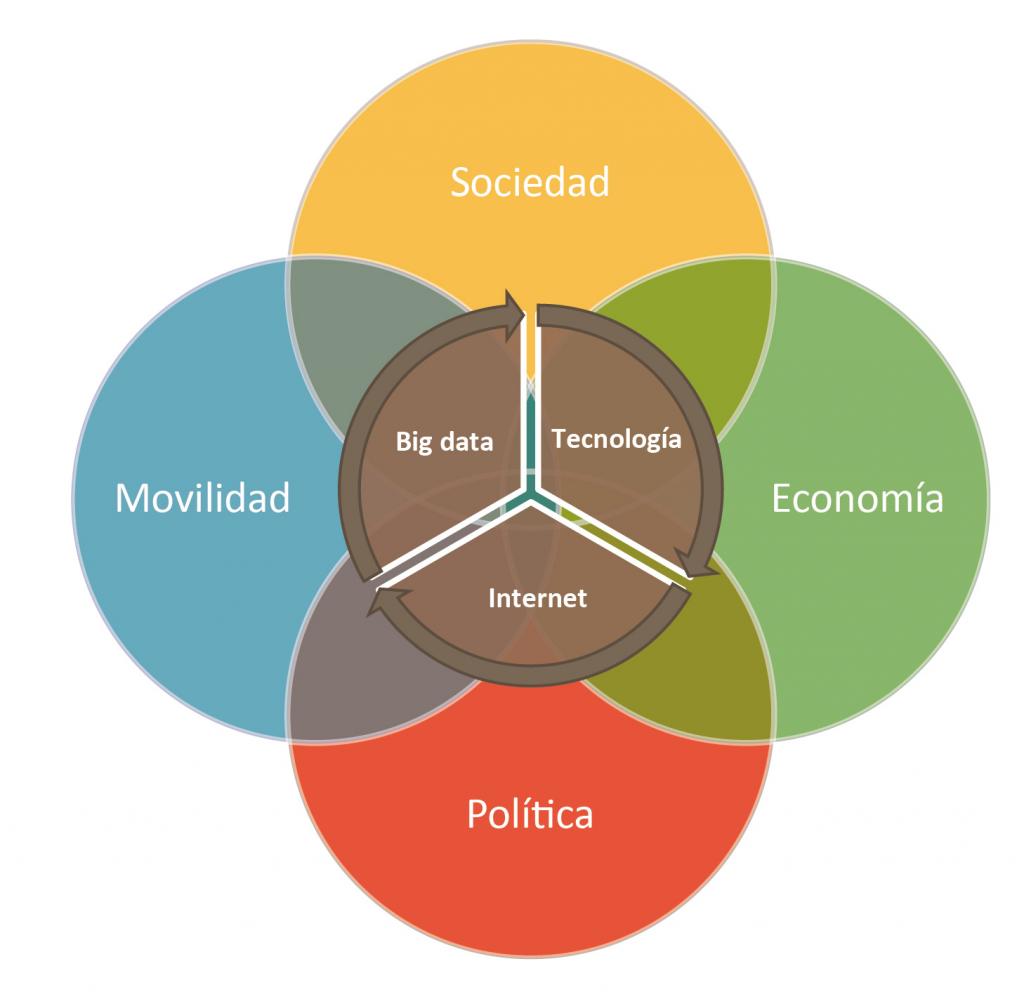 Diagrama_temas